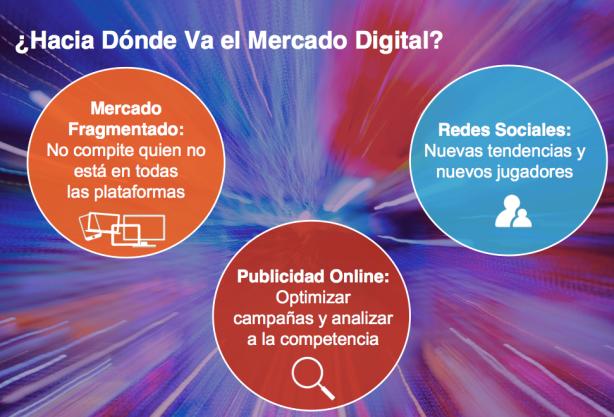 Futuro Digital Venezuela 2013