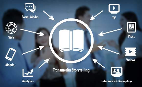 transmedia storytelling - frankcooli